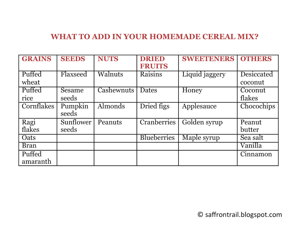 How to make your own breakfast cereal recipe for homemade granola im often asked this question how to make granola if i dont have an oven the logical answer would be to dry roast all the grains nuts and seeds until ccuart Choice Image