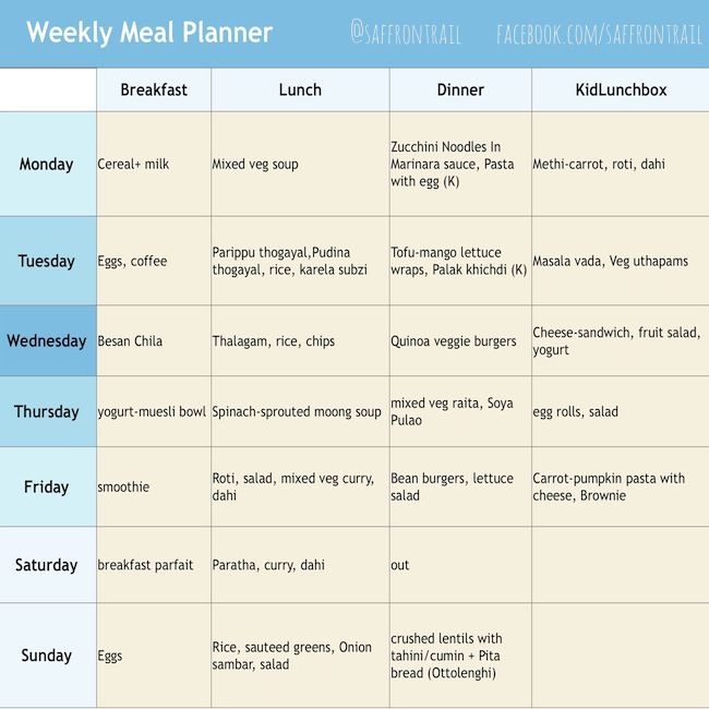 Weekly Menu Plan  July   Breakfast Lunch Dinner  School