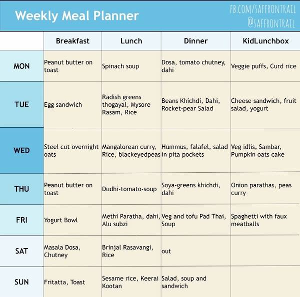 Weekly Menu Plan  July   Breakfast Lunch Dinner Kid
